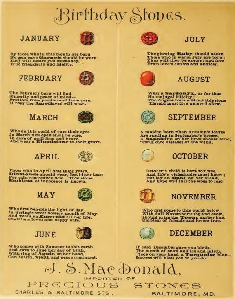 birthstones-meanings